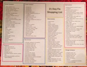 21 Day Fix Meal Planning: Keeping a list of approved foods available for meal planning and shopping helps make the process less overwhelming.