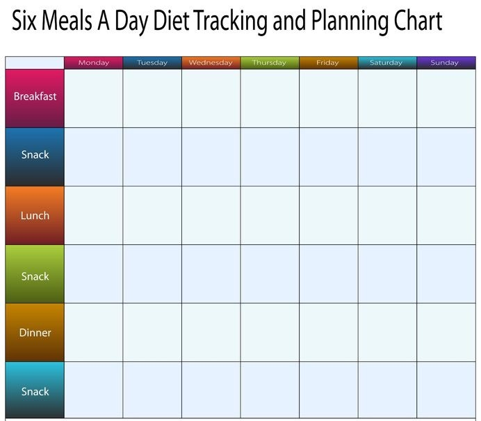 Menu planning for 21 Day Fix